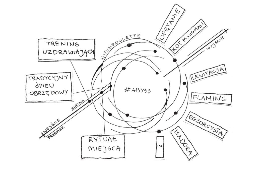 ilustr_choreografia mysli abyss